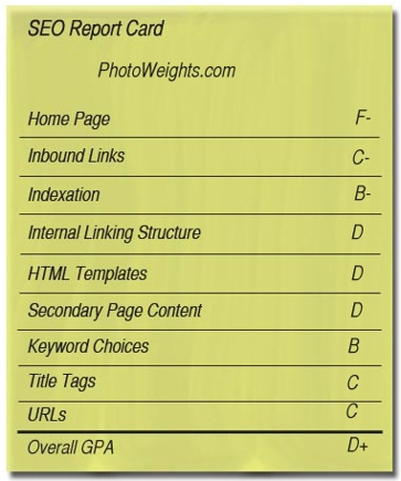 SEO Report Card PhotoWeights.com