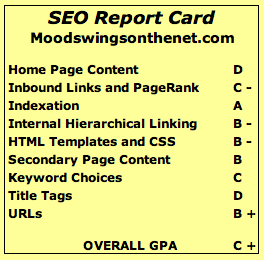SEO Report Card Graphic