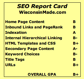 Wisconsin Made SEO Report Card