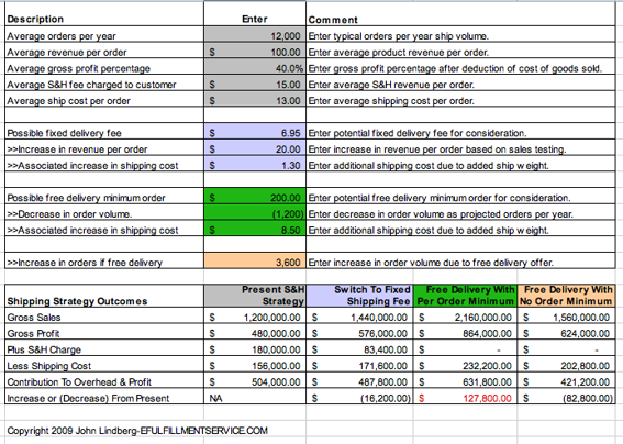 "Screen capture of ""Free Shipping Model"" spreadsheet."