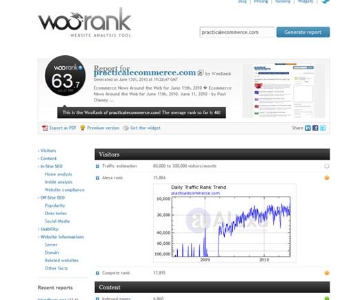 The PEC Review: WooRank Website Analysis Tool   Practical