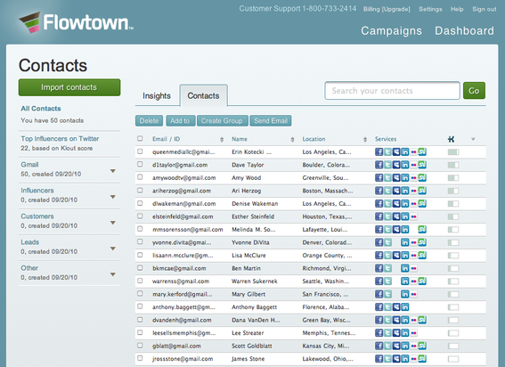 Screenshot of Flowtown.