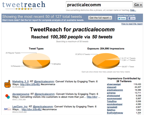 Detail of Practical eCommerce's TweetReach account.