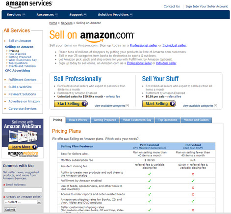 Amazon Marketplace set up page.