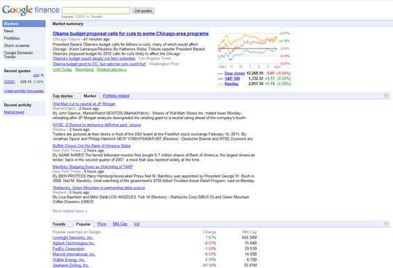 Google Finance home page.