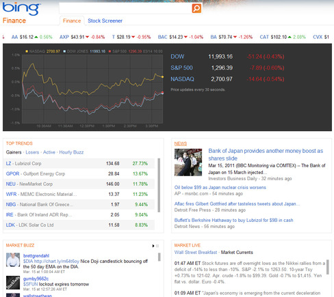 Bing Finance home page.