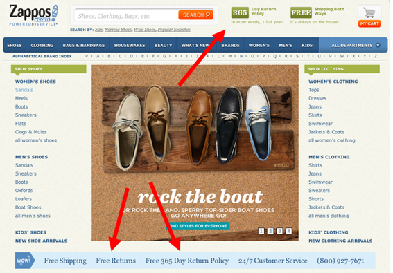 Zappos promotes its free, 365-day return policy prominently on the home page.