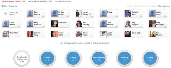 Circles is what distinguishes Google+ from other social networks.