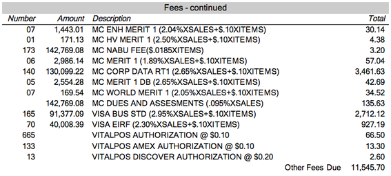 "Merchant Account Statement - ""Fees"" section."