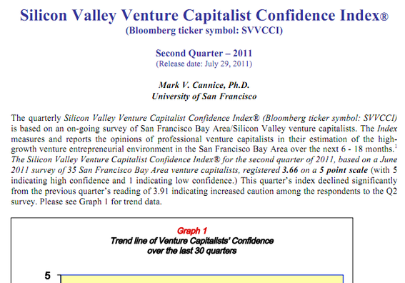 "The ""Silicon Valley Venture Capitalist Confidence Index"" — published as a PDF — declined for the June 30, 2011 quarter-end."