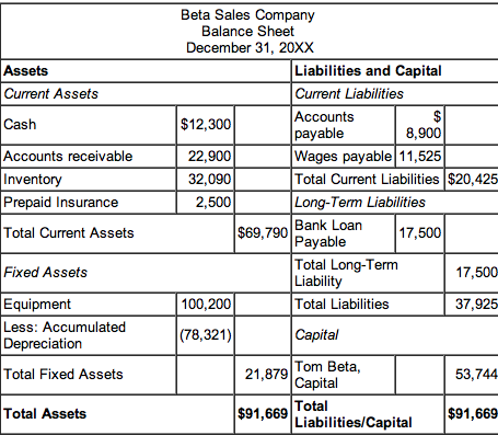 Sample Balance Sheet.  Personal Finance Balance Sheet Template