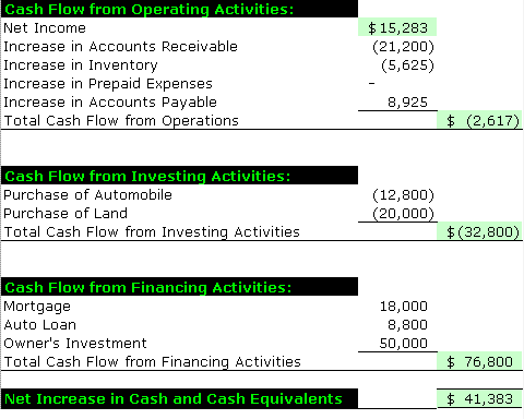 Monthly Cash Inflow And Outflow Statement Format