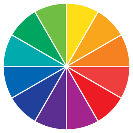 The standard color wheel is helpful when analyzing different color schemes.