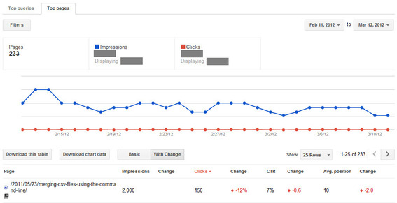 "Google Webmaster Tools ""Top Pages"" Report"