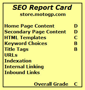 "SEO Report card for ""Part 1."""