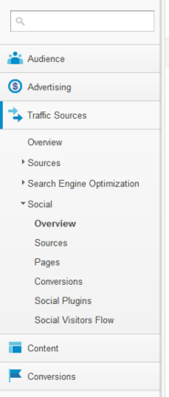 "Social data is now found under ""Traffic Sources"" instead of ""Audience."""