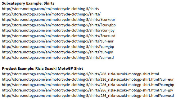 Examples of duplicate content on The MotoGP Store