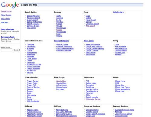 12 Free Google SEO Tools