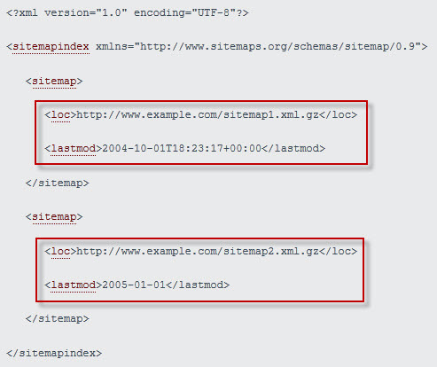 Sample XML sitemap index file
