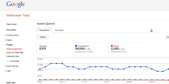 Google's Webmaster Tools can help a site owner understand what drives traffic.
