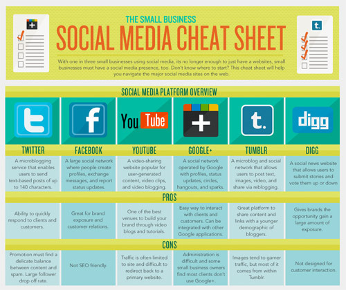 The Small Business Social Media Cheat Sheet.
