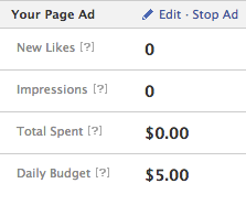 Once the ad campaign starts, the ads section changes to reveal key metrics.