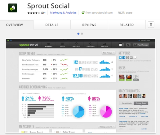 Sprout Social is a social media management application.