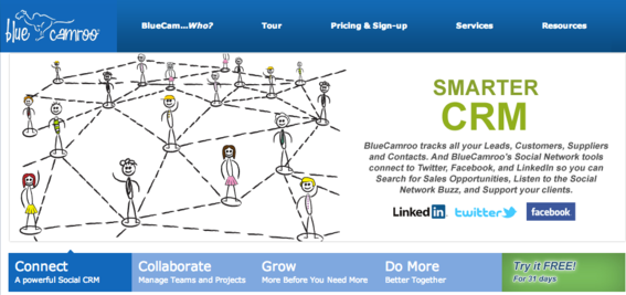 BlueCamroo is a multi-faceted platform that includes social CRM.