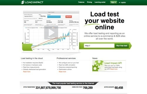 10 Free Website Speed Tests | Practical Ecommerce