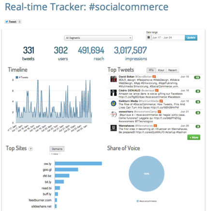 Keyhole tracks hashtag use, identifies active users, and provides analytics.