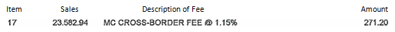 Inflated fee example.