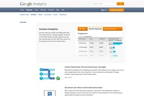 Google Analytics Content Experiments.