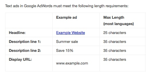 Google AdWords ads have a very similar word count to top-performing email subject lines.