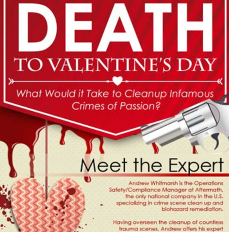 Death to Valentine's Day: What Would It Take to Cleanup Infamous Crimes of Passion?