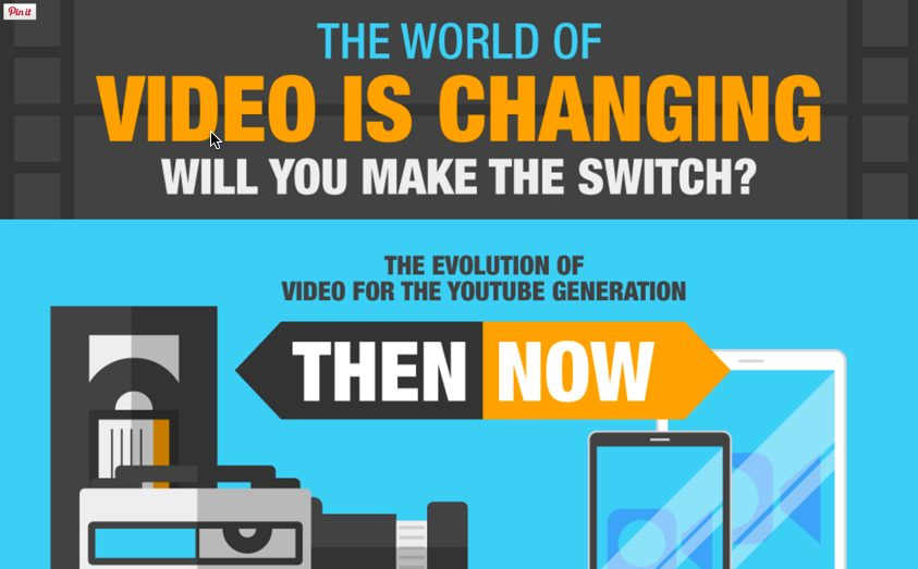 The World Of Video Is Changing. Will You Make the Switch?