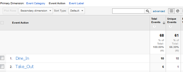 "To see Google Analytics event data, select ""Events"" under Content in the left sidebar."