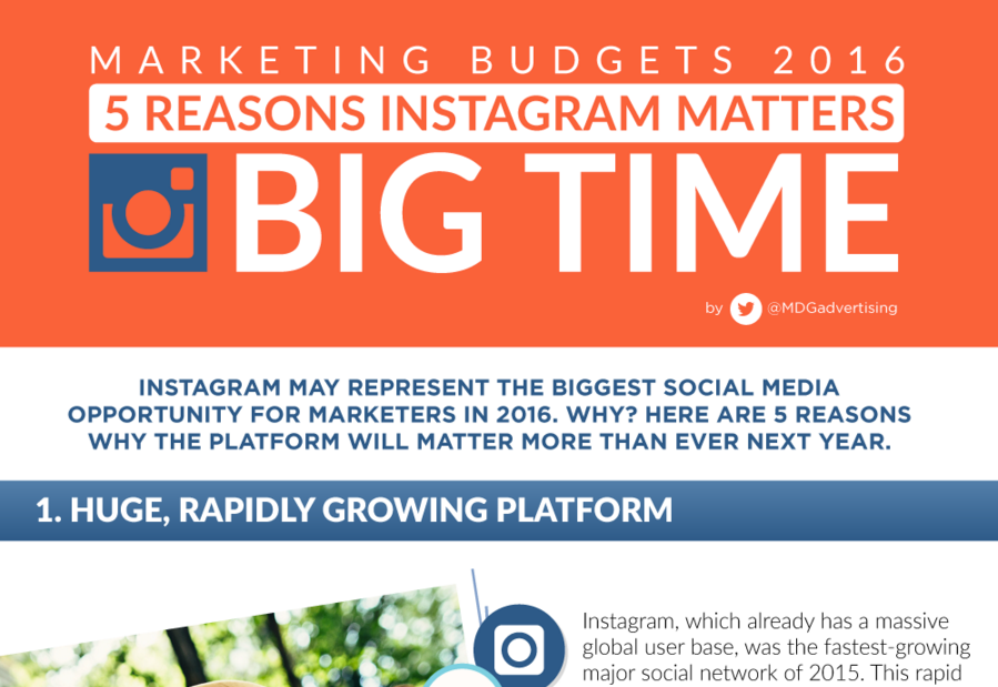 5 reasons Instagram matters big time.