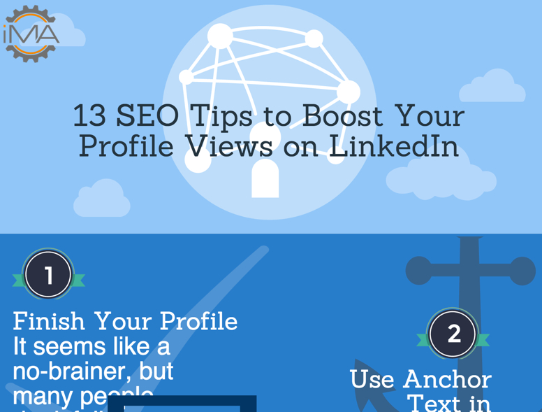 Boost your LinkedIn profile visibility. (Source: Inbound Marketing Agents)