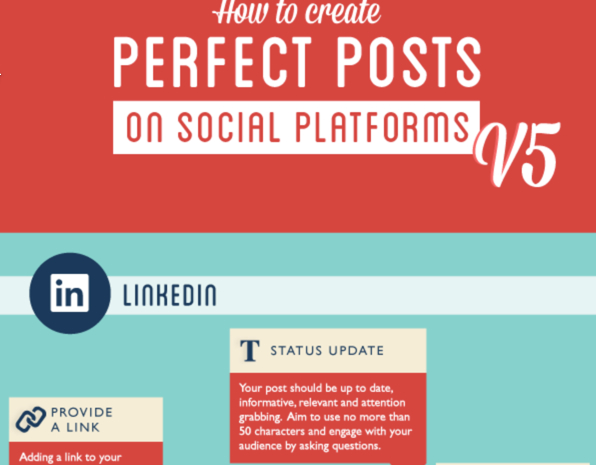 Tips to create the perfect posts on 10 social platforms. (Source: MyCleverAgency)
