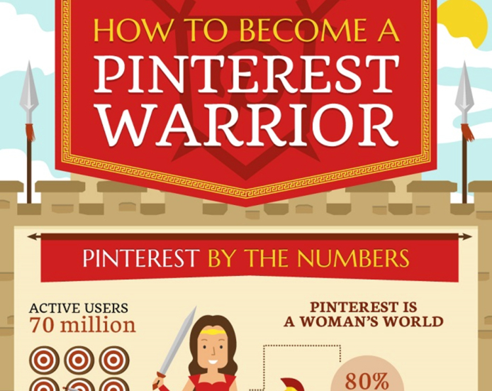 Pinterest infographic – facts, tips, strategies.(Source: Gryffin and Emerchant Broker)