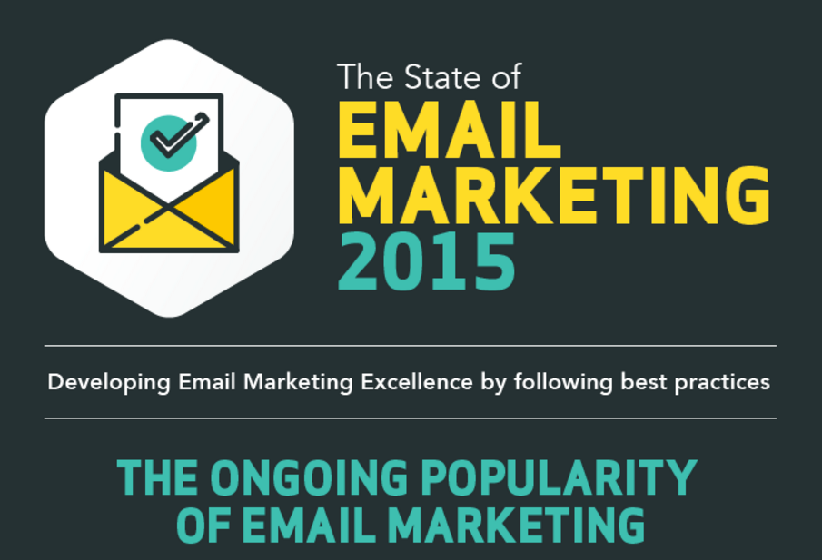 The state of email marketing in 2015.