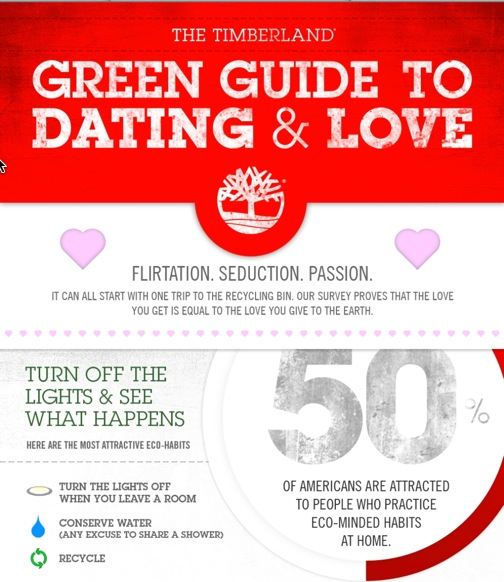 Green Guide To Dating and Love.