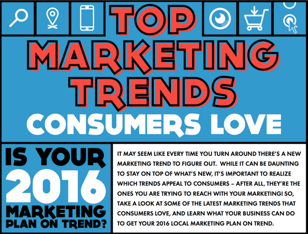 Top marketing trends consumers love.